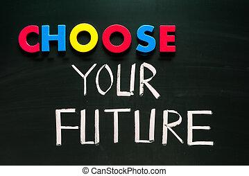 Choose your future conceptual words