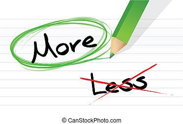 Choosing More instead of Less. illustration design over ...