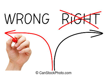 Choosing the Wrong way instead of the Right one.