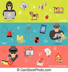 chorągwie, cyber, zbrodnia
