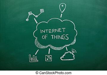 choses, concept, internet