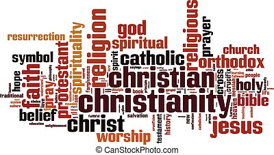Christianity word cloud