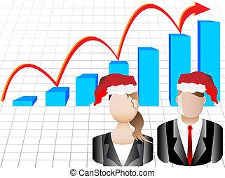 Christmas Card Business Chart