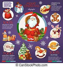 Christmas infographic design with Santa Claus
