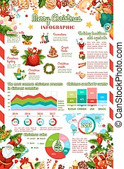 Christmas infographic of New Year holiday gifts - Christmas...