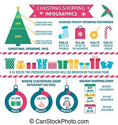 Christmas infographic with sample data