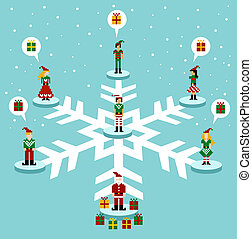 Christmas: social media network
