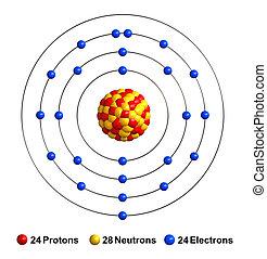 Chromium - 3d render of atom structure of chromium isolated...