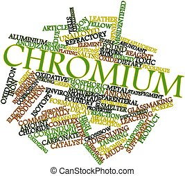 Chromium - Abstract word cloud for Chromium with related...