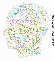 chronic bronchitis text background wordcloud concept