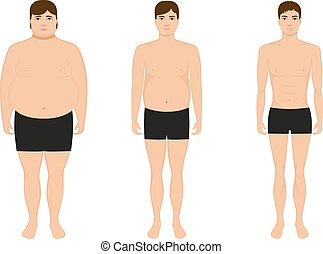ciężar ciała, strata, po, dieta, odchudzając, samiec, człowiek