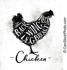 cięcie, kurczak, układ
