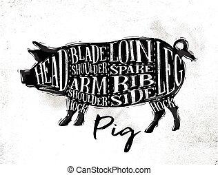 cięcie, wieprzowina, układ, świnia