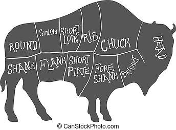 cięty, sylwetka, mięso, wektor, bizon, scheme.