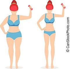 ciało, kobieta, figura, set., szczupły, tłuszcz, dziewczyna, po, przed