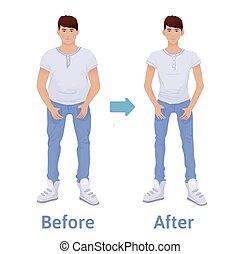 ciało, loss., ciężar, ilustracja, po, tłuszcz, młody, dieta, odizolowany, wektor, cienki, fitness., transformation., biały, przed, człowiek, człowiek