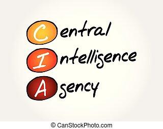 CIA - Central Intelligence Agency acronym