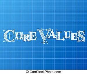 cianografia, centro, valori, parola