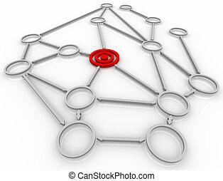 cible, dans, connecté, réseau