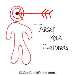 cible, ton, clients