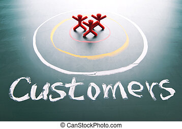 cible, ton, customers.