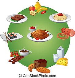 cibo, e, pasto, icona, set