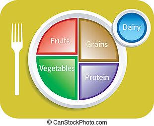 cibo, mio, piastra, porzioni