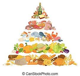 cibo, sano, piramide, infographic, eating.