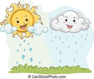 ciclo, acqua, sole, mascotte, nuvola