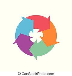 ciclo, diagramma, con, 5, passi