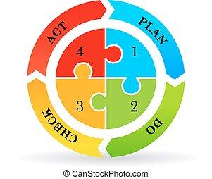 ciclo, diagramma