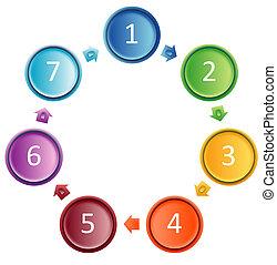 ciclo, proceso, empresa / negocio, diagrama