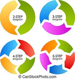 ciclo, processo, diagramas