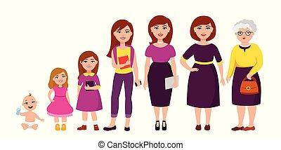 ciclo vital, de, mujer, de, niñez, a, vejez, vector, plano, illustration., alegre, lindo, caricatura, caracteres, aislado, blanco, plano de fondo, para, infographic, diseño, y, tela, graphic.