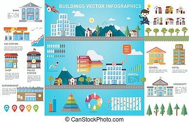 cidade, edifícios, infographics