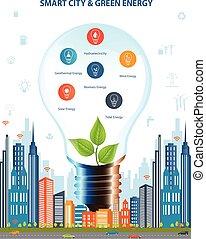 cidade, energia, conceito, verde, esperto