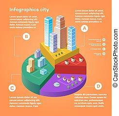 cidade, infographics
