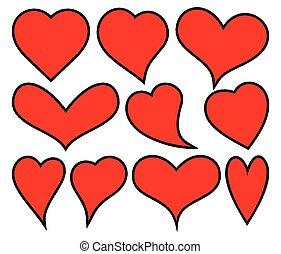 cielna, zbiór, serce