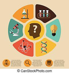 ciencia, bio, química, tecnología, infographics