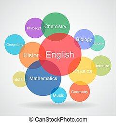 ciencia, conocimiento, y, educación, concepto