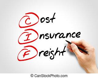 cif, -, bekostningen, forsikring, fragt