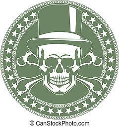 cilindro, cráneo