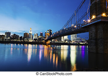 Cincinnati seen accross Ohio River