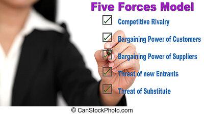 cinco, lista, fuerzas, empresa / negocio