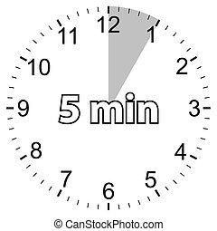 cinco, minutos