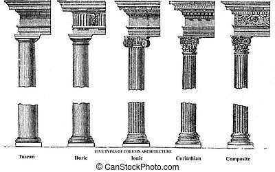 cinco, tipos, de, antigas, coluna, arquitetura, antigas, gravura