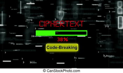 Ciphertext code breaking