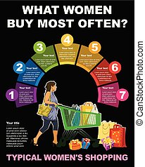 circa, infographic, shopping
