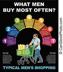 circa, infographic, shopping