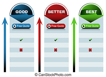 Circle Good Better Best Chart - An image of a good better...